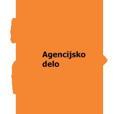 »Agencijsko delo«